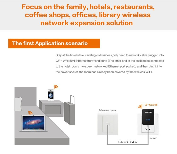 150M 802.11N B G Wireless N Wifi Repeater 2dBi Antenna Networking wireless Router Range Expander Signal Booster