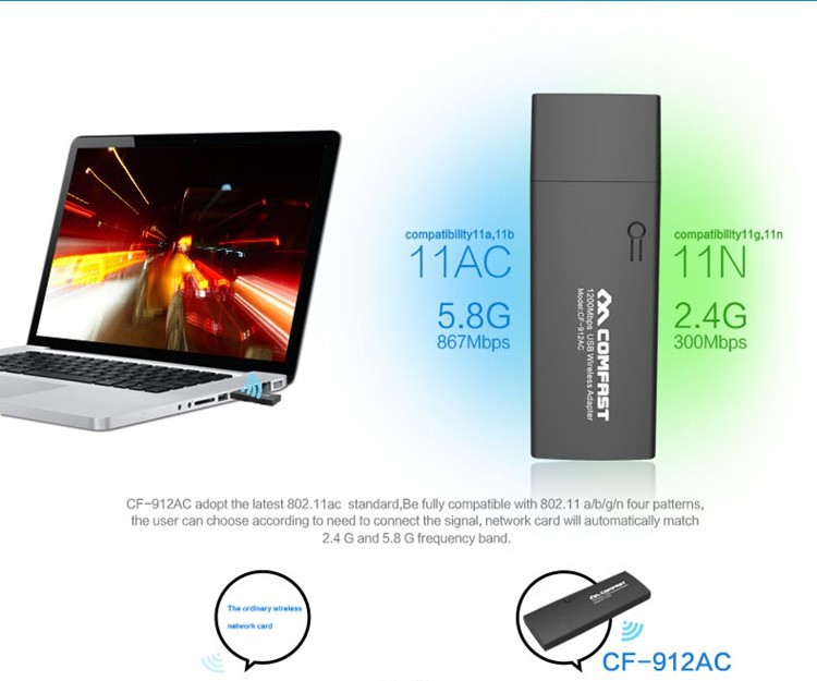 COMFAST CF 912AC 802.11AC Up To 1200M laptop Dual Band 2.4Ghz 5Ghz USB Wireless WiFi AC Adapter