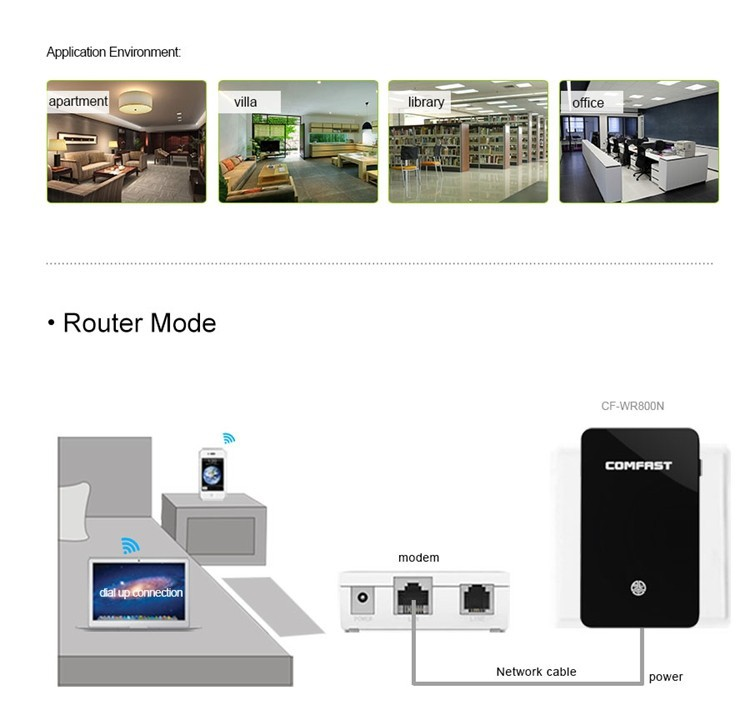 COMFAST 2015 High Quality Wifi Repeater 802.11N B G Network Router Range Expander 300M Wireless Signal Booster AP Wifi Router