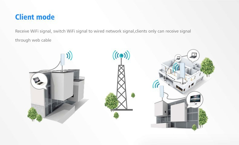 how to catch wifi signal from long distance