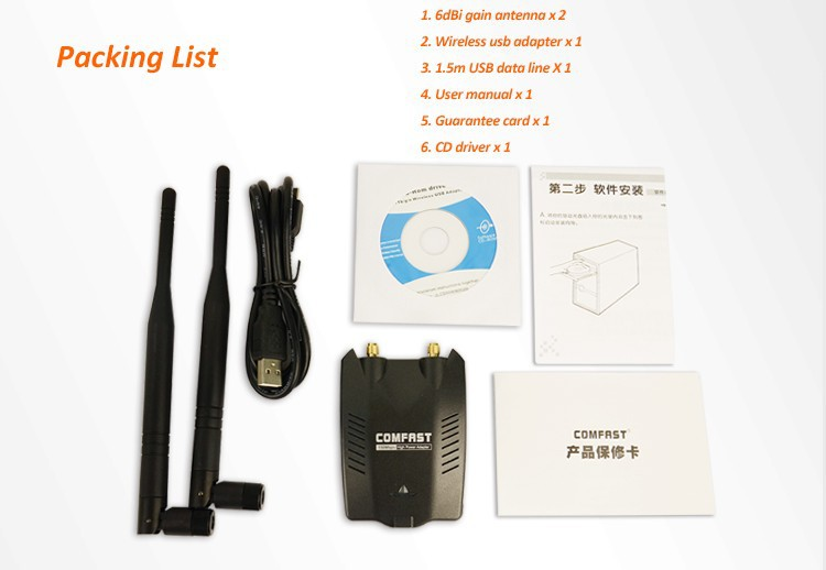150Mbps High gain double 6dBi antenna RALINK RT3070L+6649E wireless singal receiver emitter
