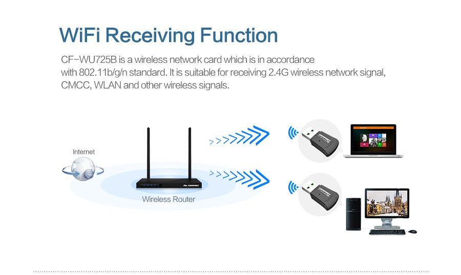 Up to 300Mbps RTL8273BU Blueteeth 4.0 Function Wifi Receiver Emitter 802.11N B G Wifi Adapter