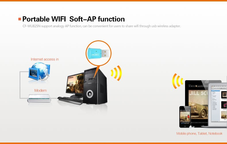 high speed COMFAST CF WU825N 300Mbps 802.11n g b RTL 8188CUS MINI USB wifi adapter wireless signal receiver emitter