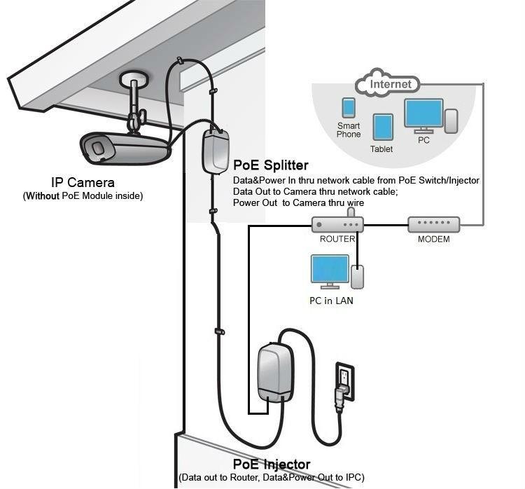 mini hd 720p 960p 1.0/1.3 megapixel poe ip camera power ... poe power wiring diagram camera poe cable wiring diagram #14