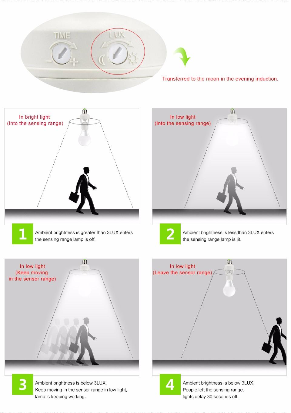 E27 Plug Socket Switch Base Pir Infrared Motion Sensor Led Lamp Holder 12w 220v
