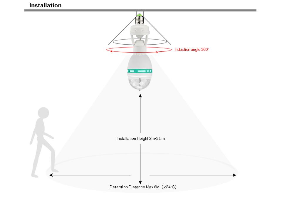 E27 3W 220V 110V PIR Motion Sensor RGB LED night light lamp Stage ...