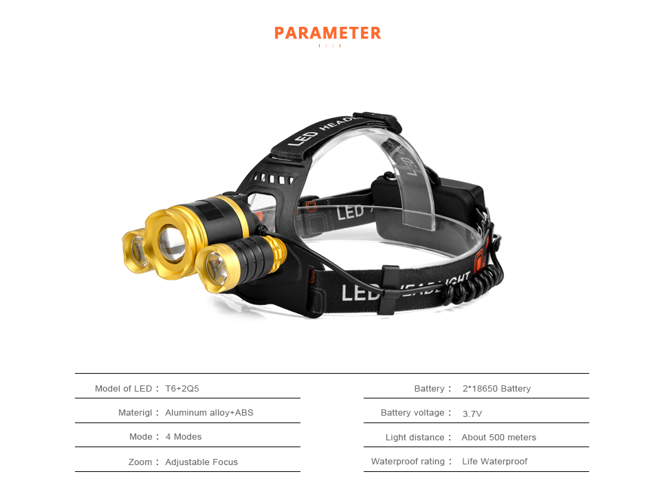 3 LED Headlamp Headlight XML T6 2 Q5 Head lamp light Zoomable LED Flashlight Torch Lantern Camping 18650 Battery EU Charger