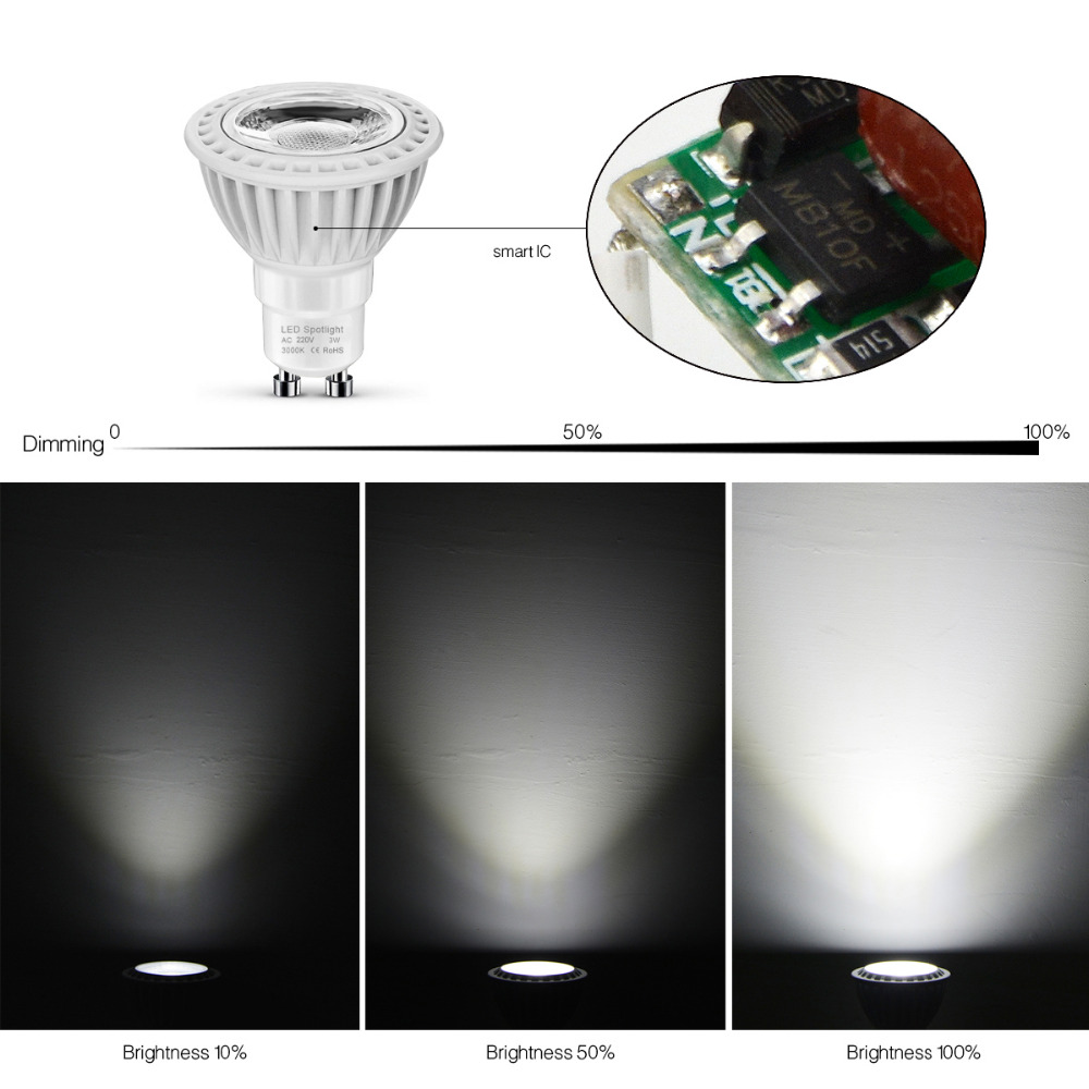 Dimmable AC / DC 12V- 24V GU10 3W 5W 7W COB led spolight LED lamp ...