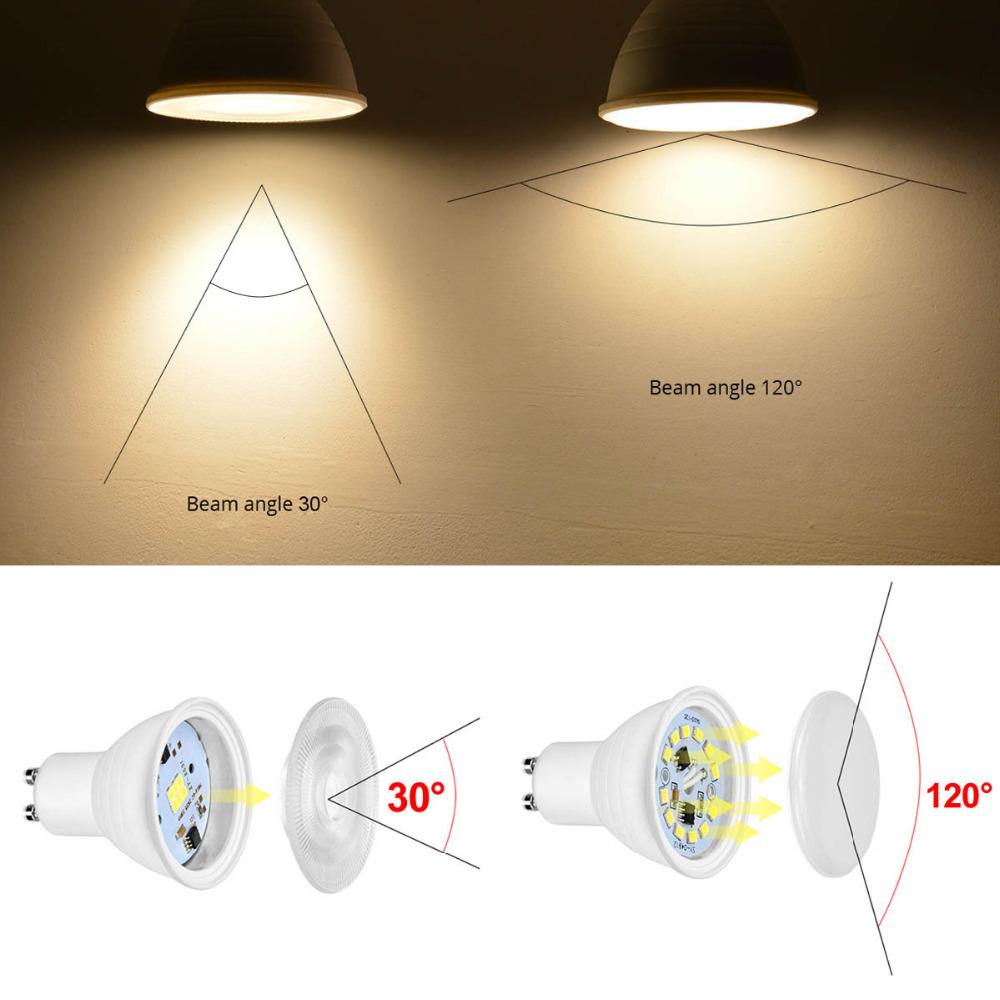 LED Lamp Beam Angle