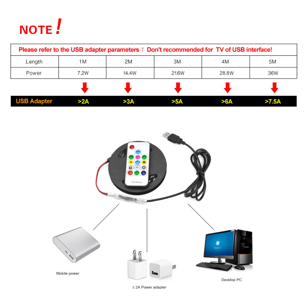 Dream Color Led Wiring Diagram Dc 5v Ws2812b Addressable Usb Charger Adapter Rgb Strip Light 5050 Smd Magic Rope Rf Decor Neon Lamp