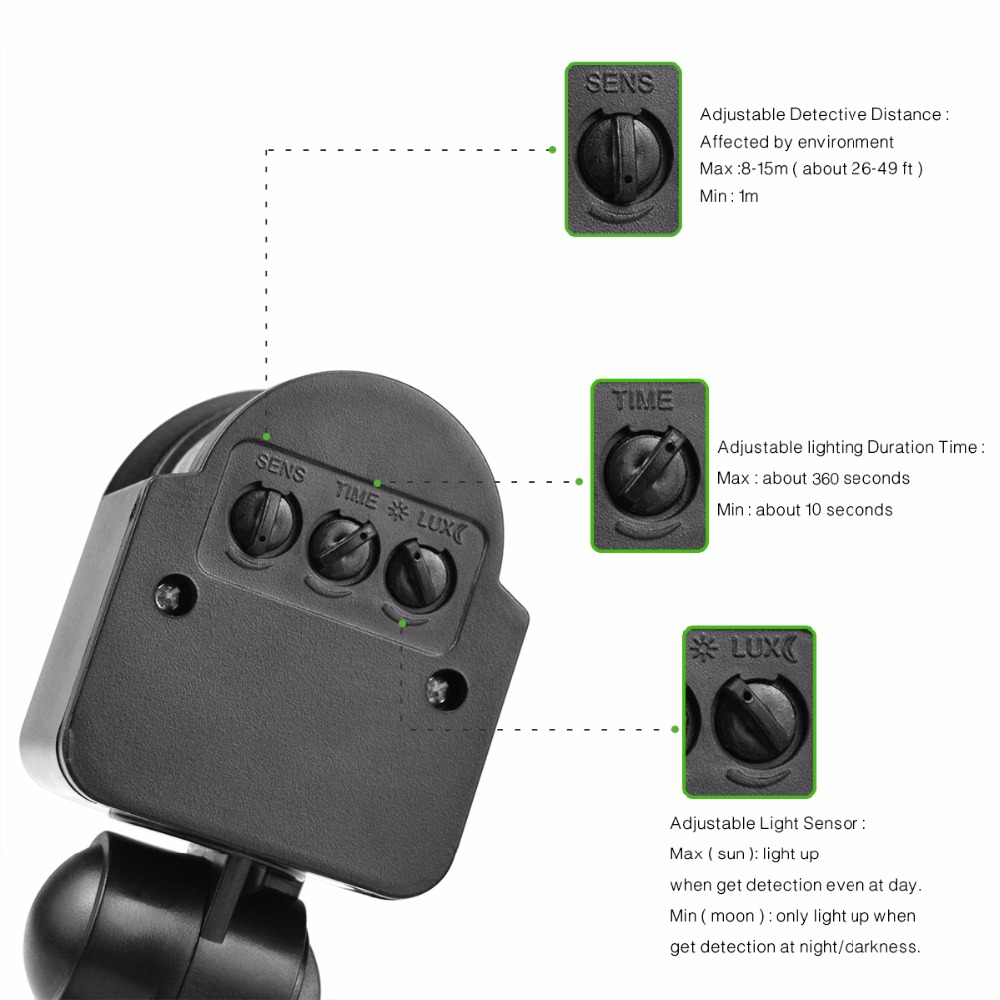 Ac 110v 240v Led Motion Sensor Automatic Infrared Pir Have A Switch To Replace Regular Light Rotating Detector For