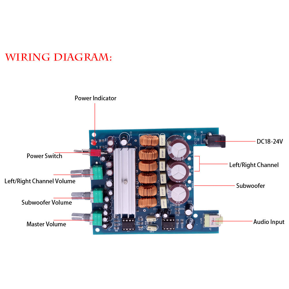 Tpa3116 Ne5532 Dc18v 24v Audio Stereo Amplifiers Board Digital Computer Power Switch Wiring Diagram Subwoofer Amplifier 50wx2 100w