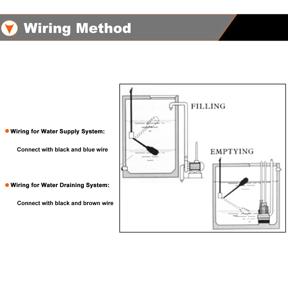 bilge pump wiring diagrams with float switch boat bilge